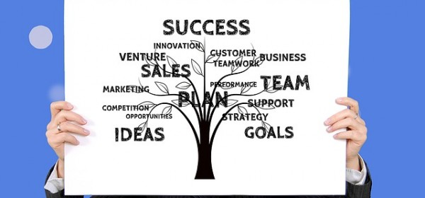 Alternative Business Marketing Solutions Now – Online Sales Training